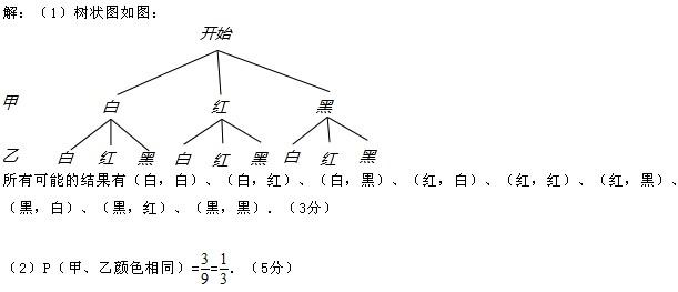 用列举法求概率-孙丹列表法或树状图法求概率列表法或树状图法求概率