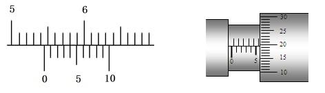 物理螺旋測微器讀數 圖片合集圖片