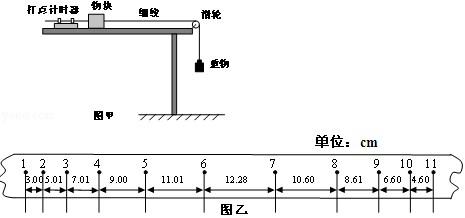 三位数字显示计时器电路图