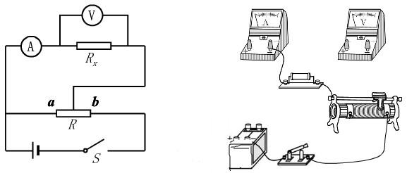 (4)某同学用伏安法测干电池电动势E和内电阻r,所给的器材有:(A)电压表,(B)电流表,(C)变阻器R,以及电键S和导线若干。 在虚线框中画出实验原理图 8 如图所示的U-I图上是由实验测得的数据所绘的图线,由图线求出r= 9