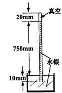 托里拆利测量大气压强值实验图片