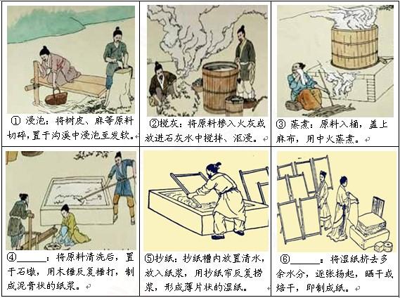 【丙】古代造纸流程图