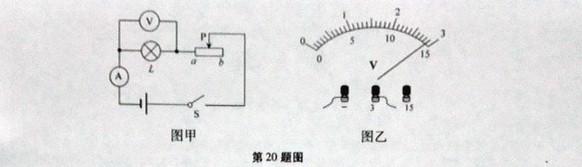 下列关于电流表和电压表的使用,说法错误的是( ).