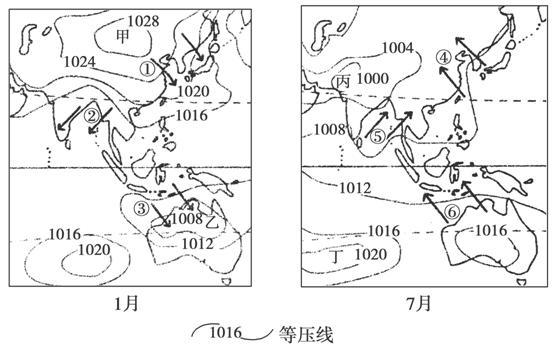 (2012·厦门模拟)读世界某区域1月和7月海平面气压(单位:hpa)和风向图图片