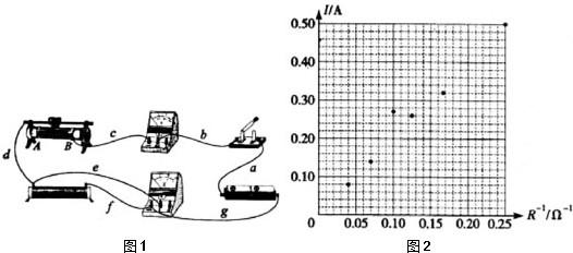 闭合开关前,应把滑动变组器的滑片调到 端(选填:A或B) 闭合开关,调节滑动变阻器的滑片,结果电流表有示数,电压表示数始终为零,则可能是导线   出现断路. 故障排除后.先将25的定值电阻接入电路,闭合开关,移动滑动变阻器的滑片,使电压表的示数为2V.并记下相应的电流值;然后改接14的电阻,此时滑片应向 端滑动(选填:A或B)为了用六个定值电阻分别进行实验,他应该选择的一个滑动变阻器规格是  . 小张测出了六组数据并在老师的指导下,通过做I图象,来分析电压一定时电流与电阻的关