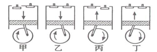 下列流程图是用来说明单缸四冲程汽油机的一个工作及