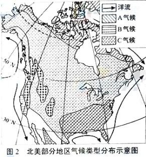 气候在地理环境中的作用结构图