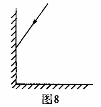 如图8 所示,一束光射到两个相互垂直的平面镜上,请画出经两个平面镜反