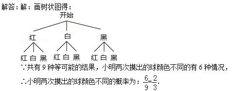 请用列表法或画树状图(树形图)法求小明两次摸出的球
