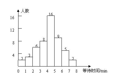电路 电路图 电子 原理图 396_270