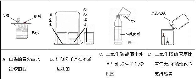 硫原子的结构示意图