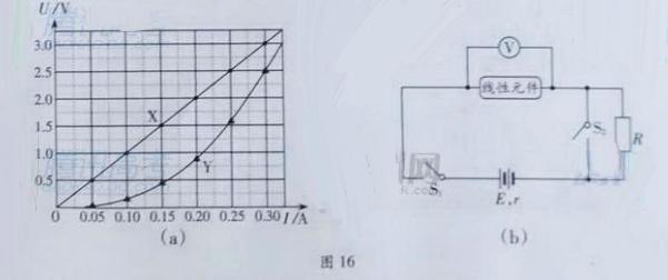 用伏安法测电池电动势和内阻的实验中