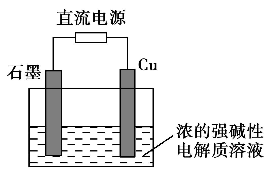 下图为氢氧燃料电池原理示意图