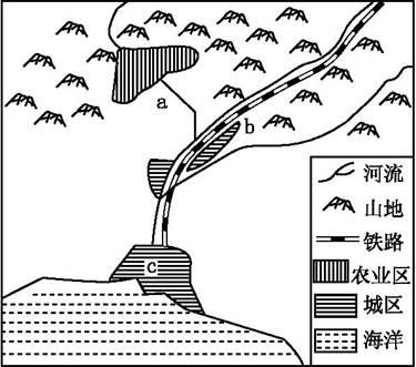 最长河流长江简笔画