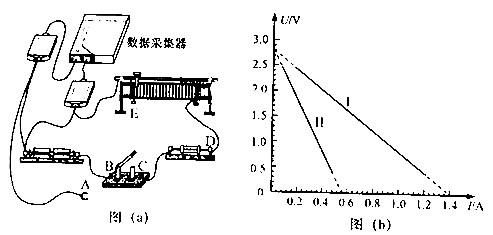 """在""""用dis测电源的电动势和内阻""""的实验中"""