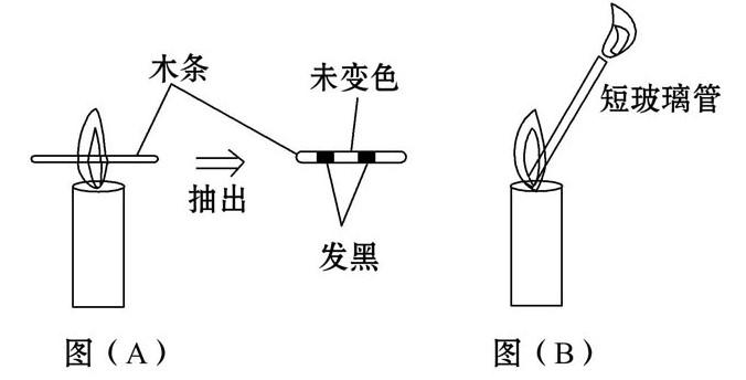 在一个密闭容器内有M、N、X、Y四种物质,在一定条件下反应一段时间后,测得反应前后各物质的质量如下: 物质 M N X Y 反应前质量/g 8 11 18 10 反应后质量/g 8 33 4 2 下列能正确表示容器中化学变化的表达式是( )