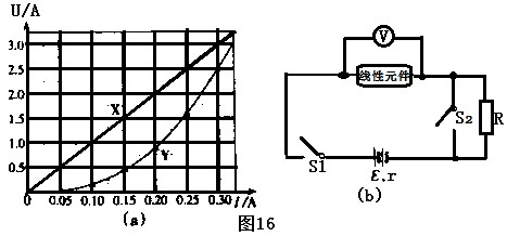 (结果均保留两位有效数字,视电压表为理想电压表).