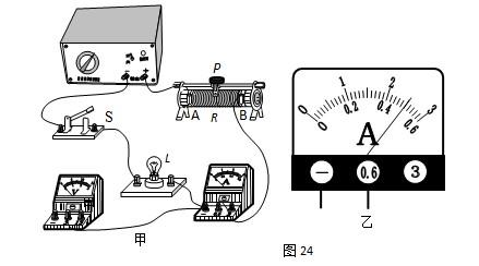 发现电流表的指针如图1所示
