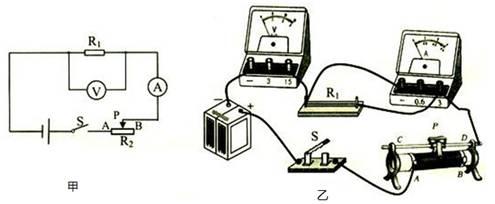在探究电流与电阻和电压关系的实验中