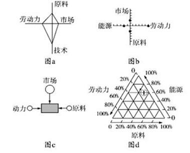 电路 电路图 电子 设计图 原理图 379_306