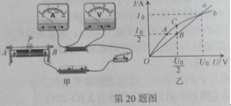 应将滑动变阻器的滑片置于图中
