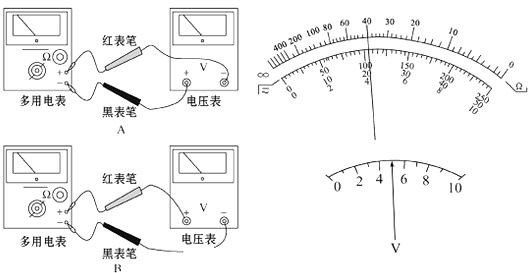 > 图(a)为某同学组装完成的简易多用电表的电路图.