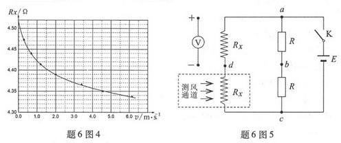 某实验小组用电压表和电流表测量电阻r的电阻