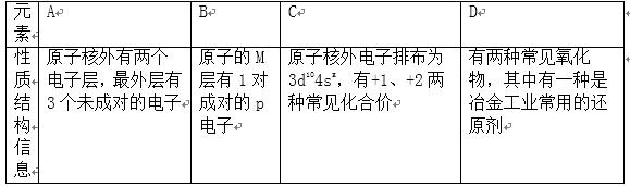 电路图设计元素符号