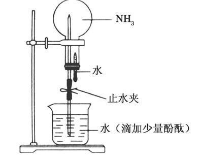 如图是实验室进行氨溶于水的喷泉实验装置,下列叙述不正确的是(  )