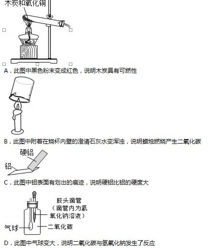 某同学设计如图所示的实验装置