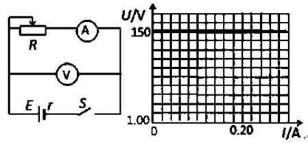 在《测定电源电动势和内阻》的实验中,某同学所用的电路图如图所示,测