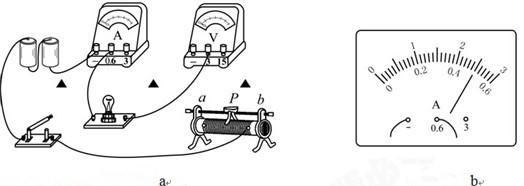 (1)用笔画线代替导线将电路连接完整. (2)闭合开关前,滑动变阻器的滑片P应放在 ( )端(填a或b). (3)实验时,若开关处接触不良,下列判断正确的是( ) A.灯泡能正常发光 B.灯泡会烧坏 C.电流表有示数 D.电压表没有示数 (4)故