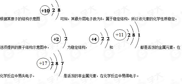 某原子的结构示意图为