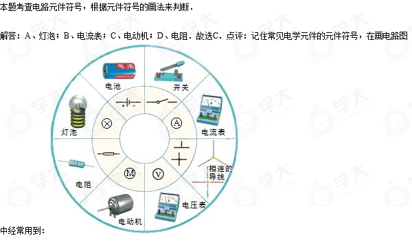 下列电路元件符号表示电动机的是(