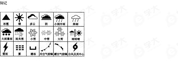 S 符号所表示的天气是 题库 e学大